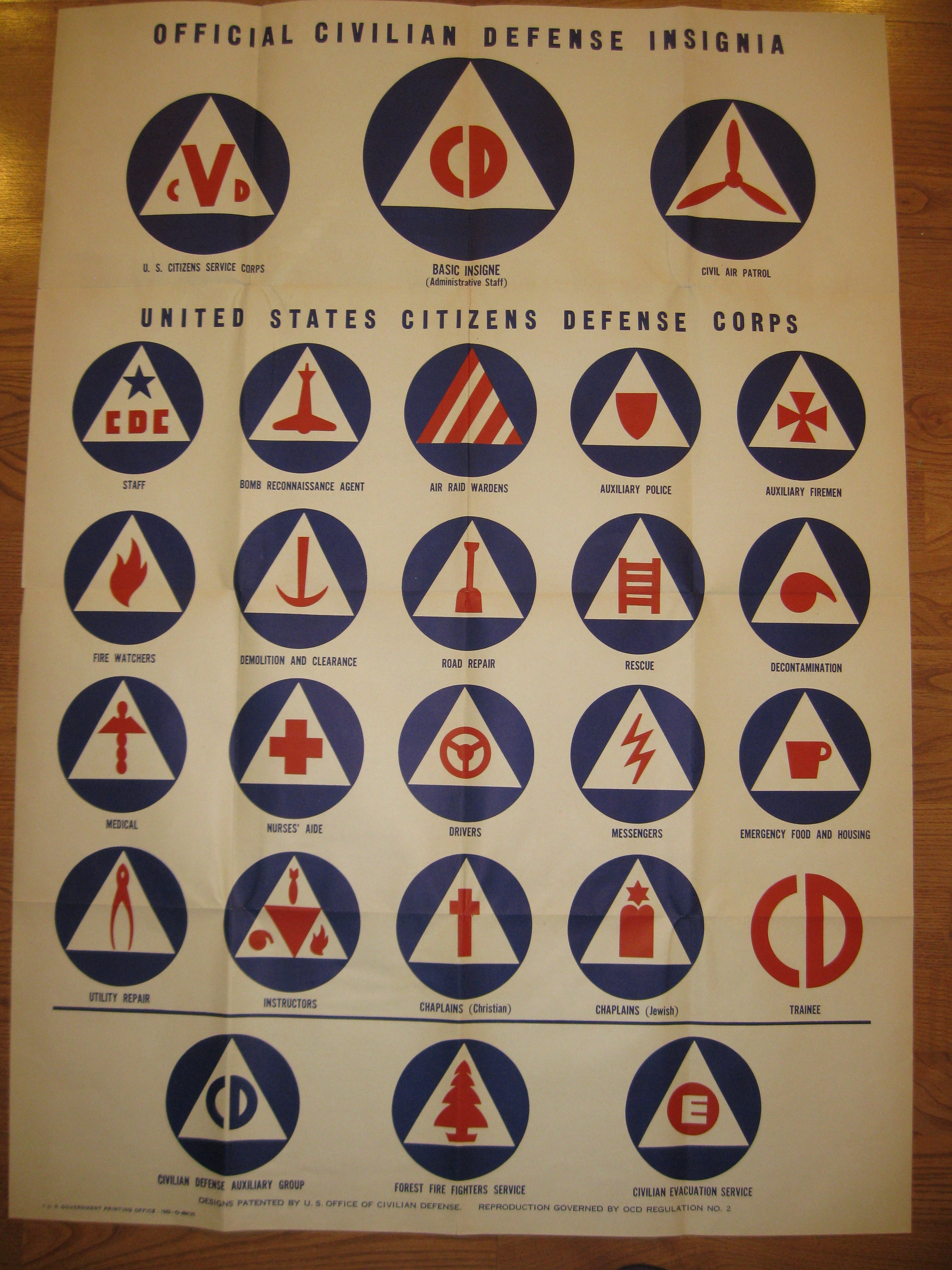 from Roger: a WWII poster of US Citizens Defense Corps insignia